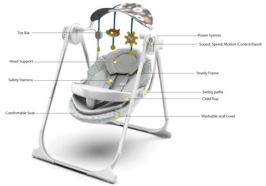 baby swing features